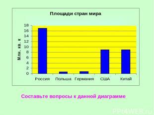 Составьте вопросы к данной диаграмме