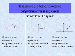 Взаимное расположение окружности и прямой Возможны 3 случая: d d r Если d < r, т