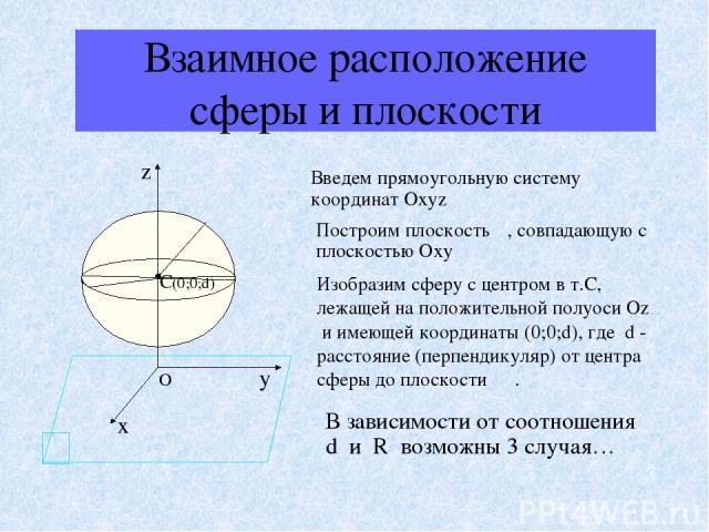 Взаимное расположение сферы и плоскости Введем прямоугольную систему координат Oxyz Построим плоскость α, совпадающую с плоскостью Оху Изобразим сферу с центром в т.С, лежащей на положительной полуоси Oz и имеющей координаты (0;0;d), где d - расстоя…