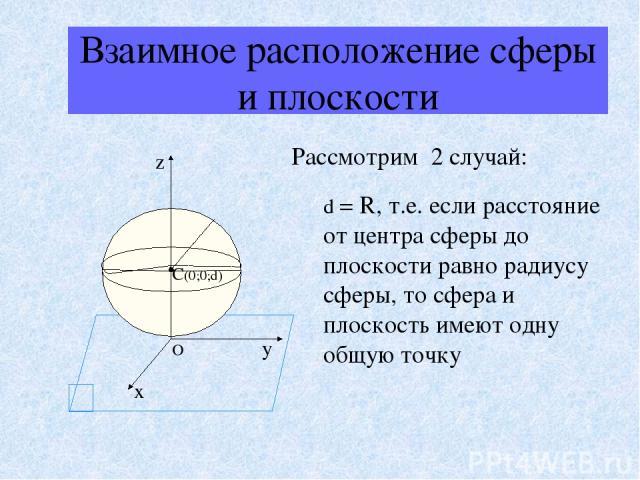 Взаимное расположение сферы и плоскости Рассмотрим 2 случай: d = R, т.е. если расстояние от центра сферы до плоскости равно радиусу сферы, то сфера и плоскость имеют одну общую точку α C(0;0;d) O