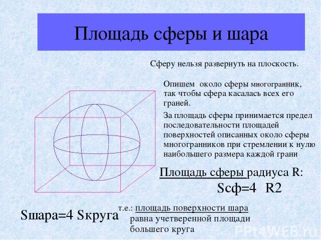 Площадь сферы и шара Сферу нельзя развернуть на плоскость. Опишем около сферы многогранник, так чтобы сфера касалась всех его граней. За площадь сферы принимается предел последовательности площадей поверхностей описанных около сферы многогранников п…
