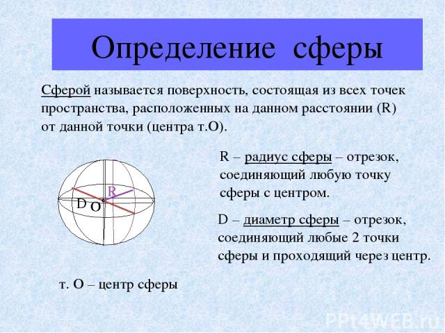 Определение сферы Сферой называется поверхность, состоящая из всех точек пространства, расположенных на данном расстоянии (R) от данной точки (центра т.О). D О R – радиус сферы – отрезок, соединяющий любую точку сферы с центром. D – диаметр сферы – …