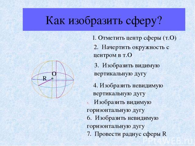 Как изобразить сферу? 1. Отметить центр сферы (т.О) 2. Начертить окружность с центром в т.О 3. Изобразить видимую вертикальную дугу 4. Изобразить невидимую вертикальную дугу R О Изобразить видимую горизонтальную дугу 6. Изобразить невидимую горизонт…