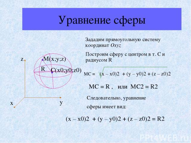 Уравнение сферы Зададим прямоугольную систему координат Оxyz z х у М(х;у;z) R C(x0;y0;z0) Построим сферу c центром в т. С и радиусом R МС = (x – x0)2 + (y – y0)2 + (z – z0)2 МС = R , или МС2 = R2 Следовательно, уравнение сферы имеет вид: (x – x0)2 +…