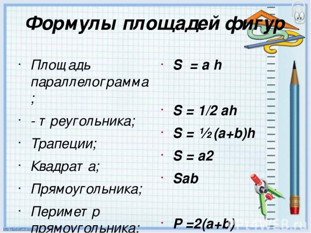 Формулы площадей фигур Площадь параллелограмма; - треугольника; Трапеции; Квадрата; Прямоугольника; Периметр прямоугольника; квадрата S = a h S = 1/2 ah S = ½ (a+b)h S = a2 Sab P =2(a+b) P = 4a