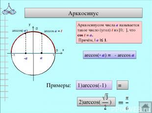 Арккосинус 0 π 1 -1 arccos(-а) Арккосинусом числа а называется такое число (угол