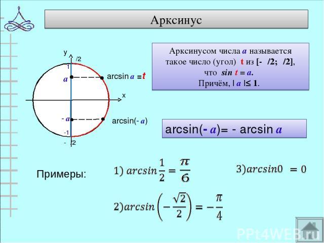 Арксинус Примеры: а - а arcsin(- а)= - arcsin а Арксинусом числа а называется такое число (угол) t из [-π/2;π/2], что sin t = а. Причём, | а |≤ 1.