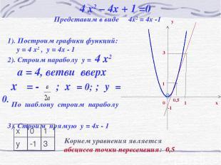 4 x2 – 4x + 1 =0 Представим в виде 4x2 = 4x -1 1). Построим графики функций: у =