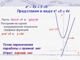 x2 – 4x + 5 =0 Представим в виде x2 +5 = 4x Пусть f(x)=x2 +5 и g(x)=4x Построим