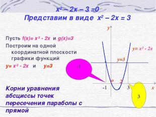 x2 – 2x – 3 =0 Представим в виде x2 – 2x = 3 Пусть f(x)= х² - 2х и g(x)=3 Постро