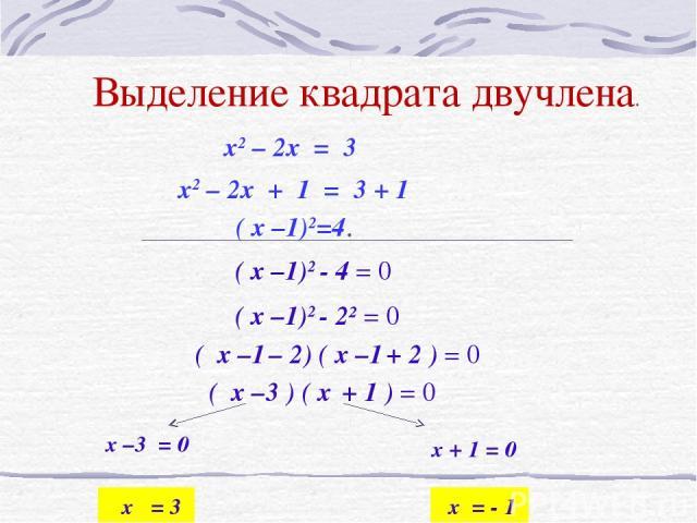 Выделение квадрата двучлена. x2 – 2x + 1 = 3 + 1 ( x –1)2=4. x2 – 2x = 3 ( x –1)2 - 4 = 0 ( x –1)2 - 2² = 0 ( x –1 – 2) ( x –1 + 2 ) = 0 ( x –3 ) ( x + 1 ) = 0 x –3 = 0 x + 1 = 0 x = 3 x = - 1