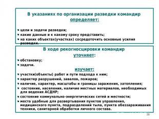 * В указаниях по организации разведки командир определяет: цели и задачи разведк