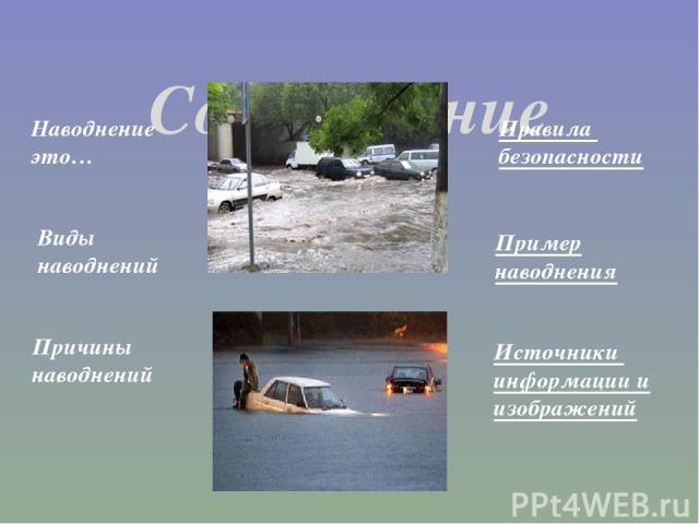 Содержание Наводнение это… Виды наводнений Причины наводнений Правила безопасности Источники информации и изображений Пример наводнения