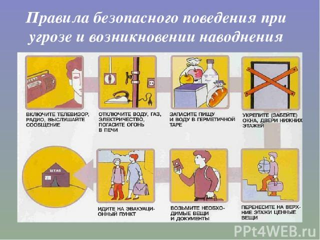 Правила безопасного поведения при угрозе и возникновении наводнения