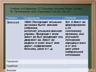 Учебник: А.А.Данилова, Л.Г. Косулина «История Росии», 8 класс, М. :Просвещение,
