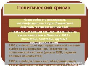 Политический кризис 1993 г. – переход от пропорциональной системы выборов к мажо