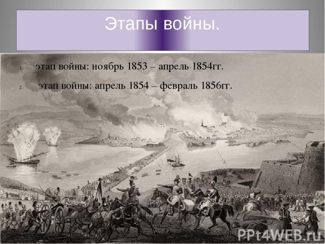 Этапы войны. этап войны: ноябрь 1853 – апрель 1854гг. этап войны: апрель 1854 – февраль 1856гг.