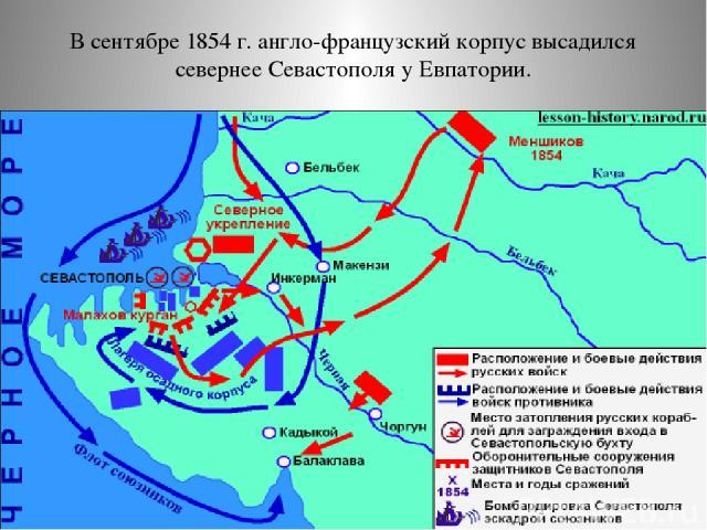 В сентябре 1854 г. англо-французский корпус высадился севернее Севастополя у Евпатории.