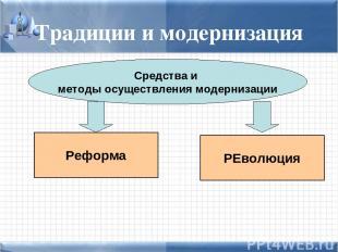 Традиции и модернизация Средства и методы осуществления модернизации Реформа РЕв