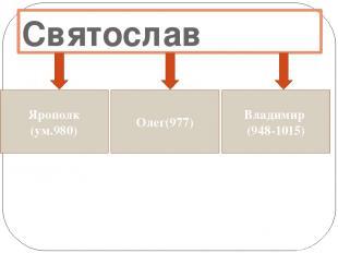 Святослав Ярополк (ум.980) Олег(977) Владимир (948-1015)