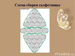 Схема сборки салфетницы