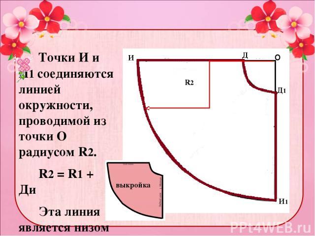Точки И и И1 соединяются линией окружности, проводимой из точки О радиусом R2. R2 = R1 + Ди Эта линия является низом юбки. О Д И Д1 И1 R2 выкройка