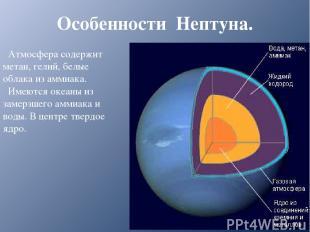 Особенности Нептуна. Атмосфера содержит метан, гелий, белые облака из аммиака. И