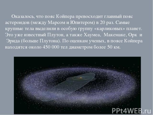Оказалось, что пояс Койпера превосходит главный пояс астероидов (между Марсом и Юпитером) в 20 раз. Самые крупные тела выделили в особую группу «карликовых» планет. Это уже известный Плутон, а также Хаумеа, Макемаке, Орк и Эрида (больше Плутона). По…