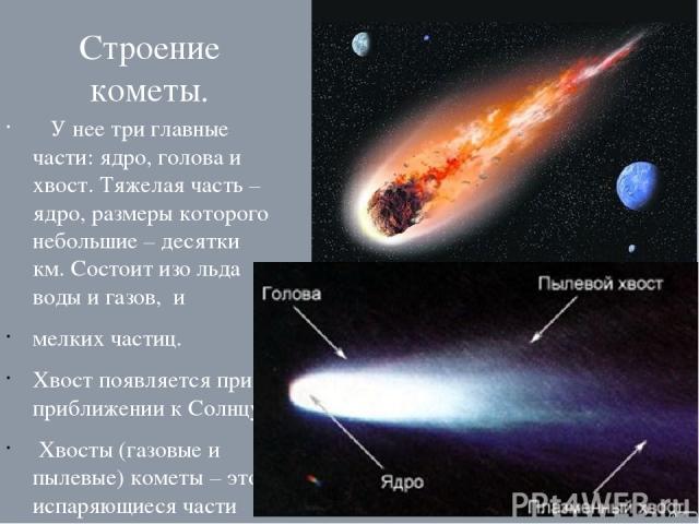 Строение кометы. У нее три главные части: ядро, голова и хвост. Тяжелая часть – ядро, размеры которого небольшие – десятки км. Состоит изо льда воды и газов, и мелких частиц. Хвост появляется при приближении к Солнцу. Хвосты (газовые и пылевые) коме…