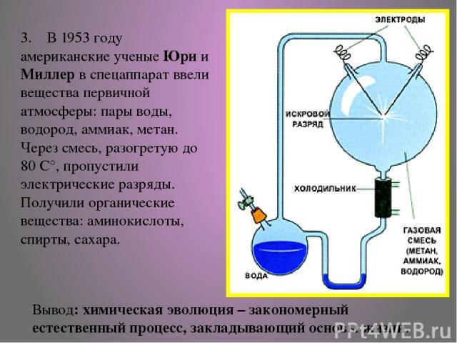 Вывод: химическая эволюция – закономерный естественный процесс, закладывающий основы жизни. 3. В 1953 году американские ученые Юри и Миллер в спецаппарат ввели вещества первичной атмосферы: пары воды, водород, аммиак, метан. Через смесь, разогретую …