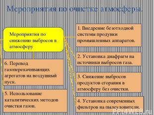 Мероприятия по очистке атмосферы. 1. Внедрение безотходной системы продувки пром