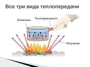 Все три вида теплопередачи