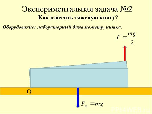 Экспериментальная задача №2 О С Как взвесить тяжелую книгу? Оборудование: лабораторный динамометр, нитка.