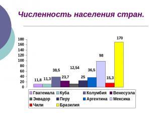 Численность населения стран.