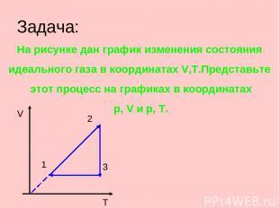 Задача: На рисунке дан график изменения состояния идеального газа в координатах
