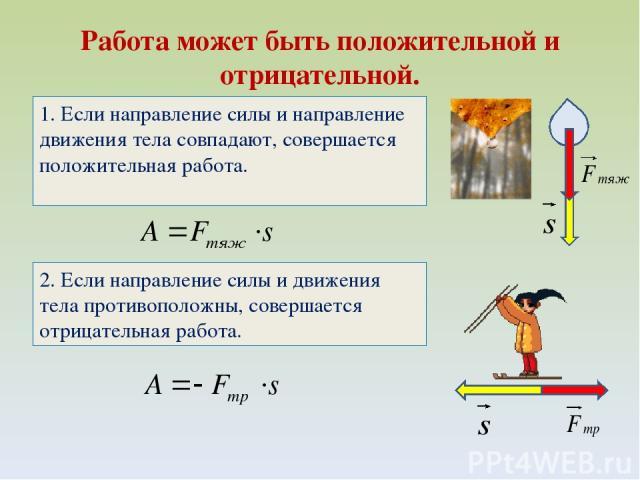 Работа может быть положительной и отрицательной. 1. Если направление силы и направление движения тела совпадают, совершается положительная работа. 2. Если направление силы и движения тела противоположны, совершается отрицательная работа.