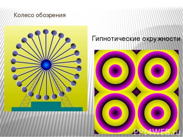 Колесо обозрения Гипнотические окружности