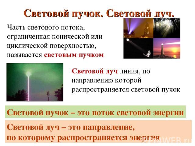 Часть светового потока, ограниченная конической или циклической поверхностью, называется световым пучком Световой пучок. Световой луч. Световой лучлиния, по направлению которой распространяется световой пучок Световой пучок – это поток световой эне…
