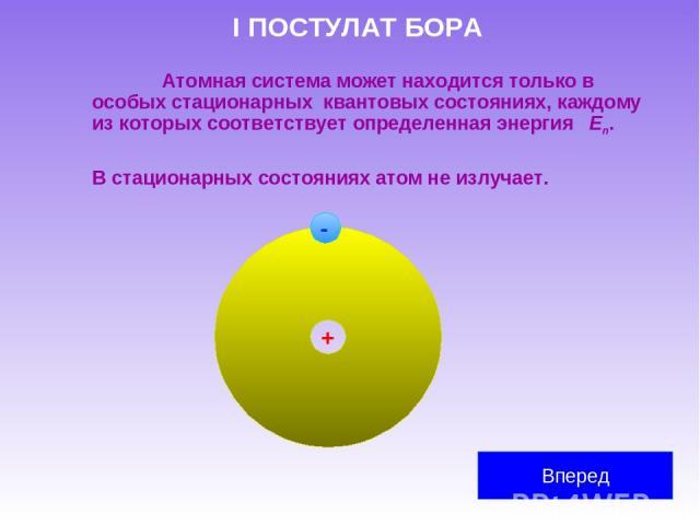 I ПОСТУЛАТ БОРА Атомная система может находится только в особых стационарных квантовых состояниях, каждому из которых соответствует определенная энергия En. В стационарных состояниях атом не излучает. + - Вперед