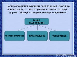 Правила постановки знаков препинания в сложном предложении с однородными придато