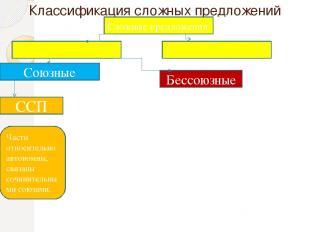 План сочинения – рассуждения (С1) 1. Проблема. 2. Комментарий к проблеме. 3. Поз