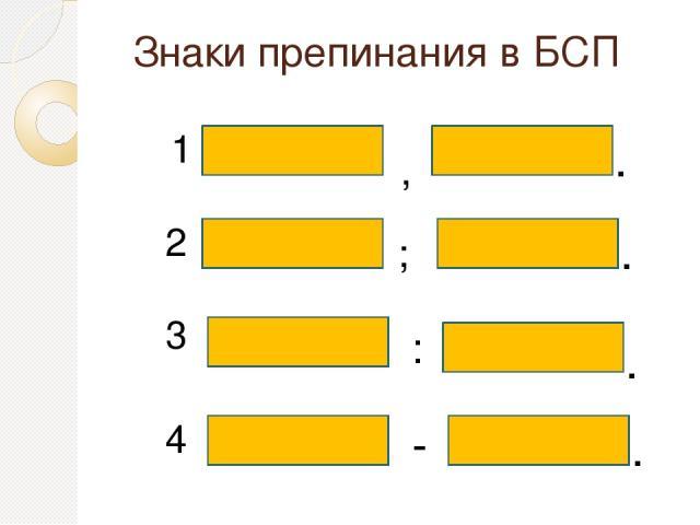 Классификация сложных предложений Сложные предложения Союзные Бессоюзные ССП Части относительно автономны, связаны сочинительными союзами.