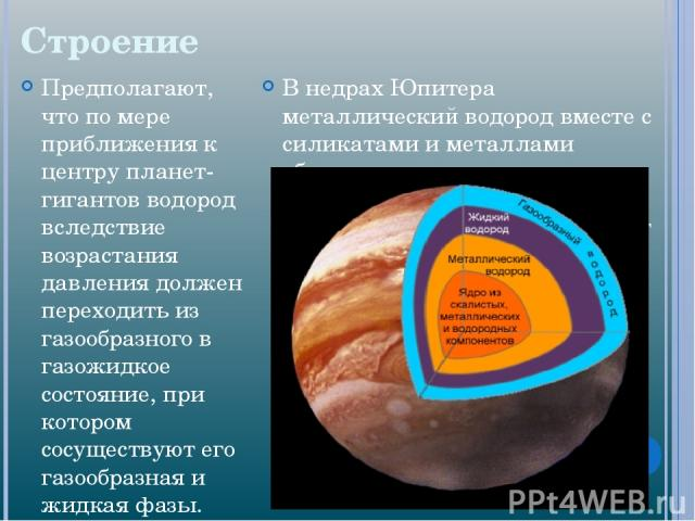 Строение Предполагают, что по мере приближения к центру планет-гигантов водород вследствие возрастания давления должен переходить из газообразного в газожидкое состояние, при котором сосуществуют его газообразная и жидкая фазы. В центре Юпитера давл…