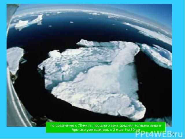 * по сравнению с 70-ми гг. прошлого века средняя толщина льда в Арктике уменьшилась с 3 м до 1 м 80 см