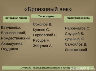 «Бронзовый век» Евтушенко, Вознесенский, Рождественский Ахмадулина Окуджава Соко
