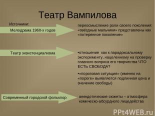 Театр Вампилова Источники: Мелодрама 1960-х годов Театр экзистенциализма переосм