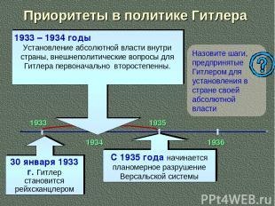 Приоритеты в политике Гитлера 30 января 1933 г. Гитлер становится рейхсканцлером
