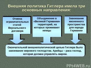 Внешняя политика Гитлера имела три основных направления: Отмена ограничительных