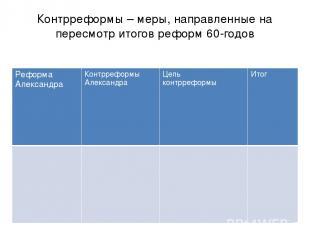Контрреформы – меры, направленные на пересмотр итогов реформ 60-годов Реформа Ал