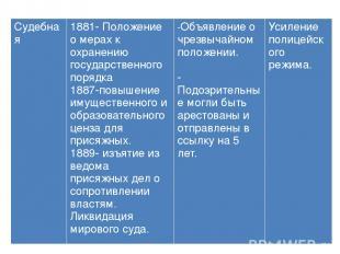 Судебная 1881- Положение о мерах к охранению государственного порядка 1887-повыш